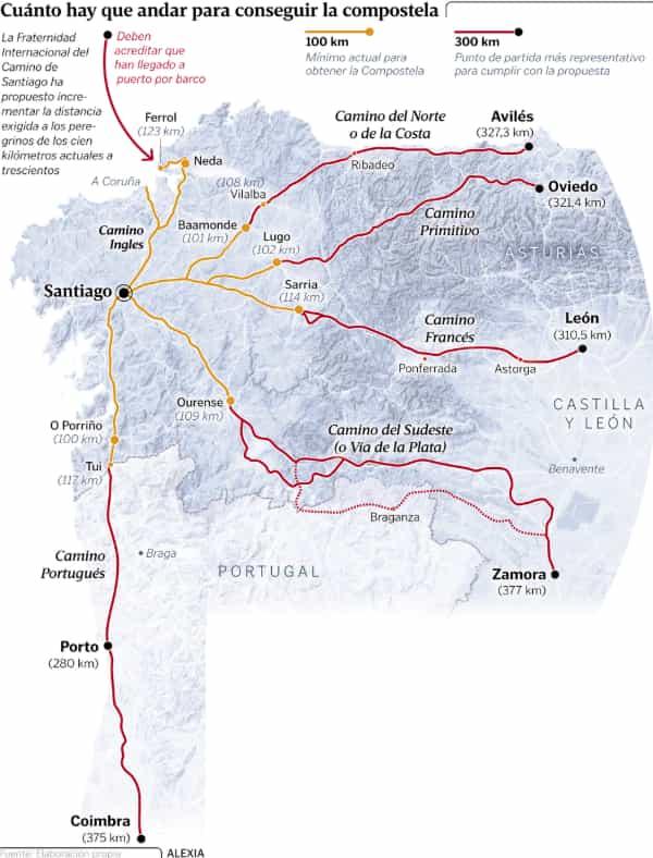 Mapa comparativo do Caminho de Santiago com a proposta de aumento da distância mínima proposta para obtenção da Compostela (imagem: http://www.lavozdegalicia.es/)